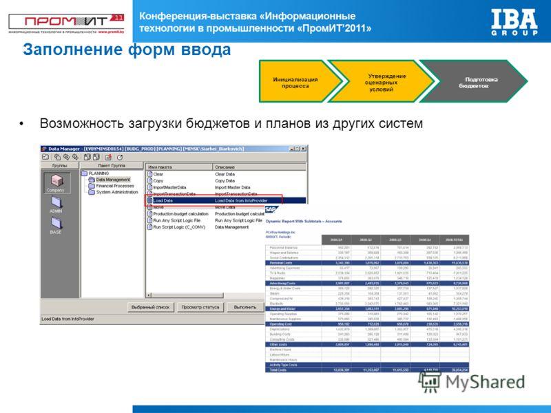 Заполнение форм ввода Возможность загрузки бюджетов и планов из других систем Инициализация процесса Утверждение сценарных условий Подготовка бюджетов