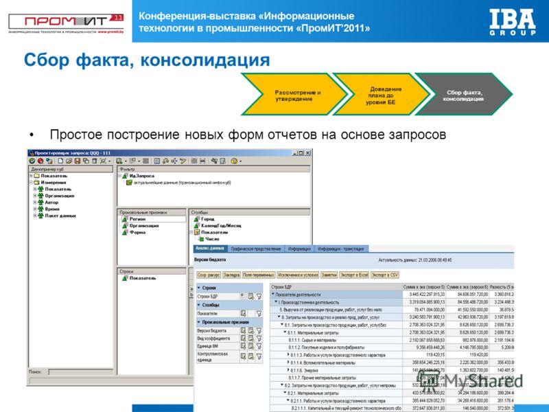 Простое построение новых форм отчетов на основе запросов Рассмотрение и утверждение Доведение плана до уровня БЕ Сбор факта, консолидация