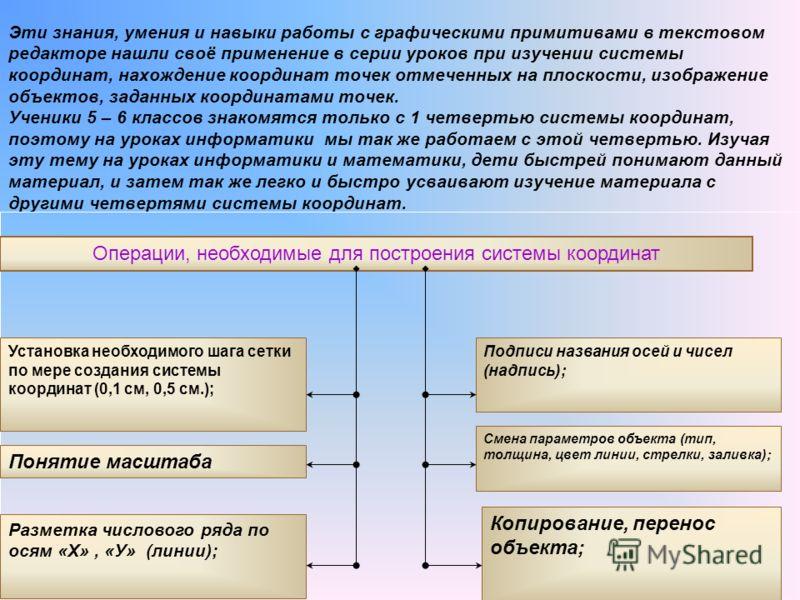 Эти знания, умения и навыки работы с графическими примитивами в текстовом редакторе нашли своё применение в серии уроков при изучении системы координат, нахождение координат точек отмеченных на плоскости, изображение объектов, заданных координатами т