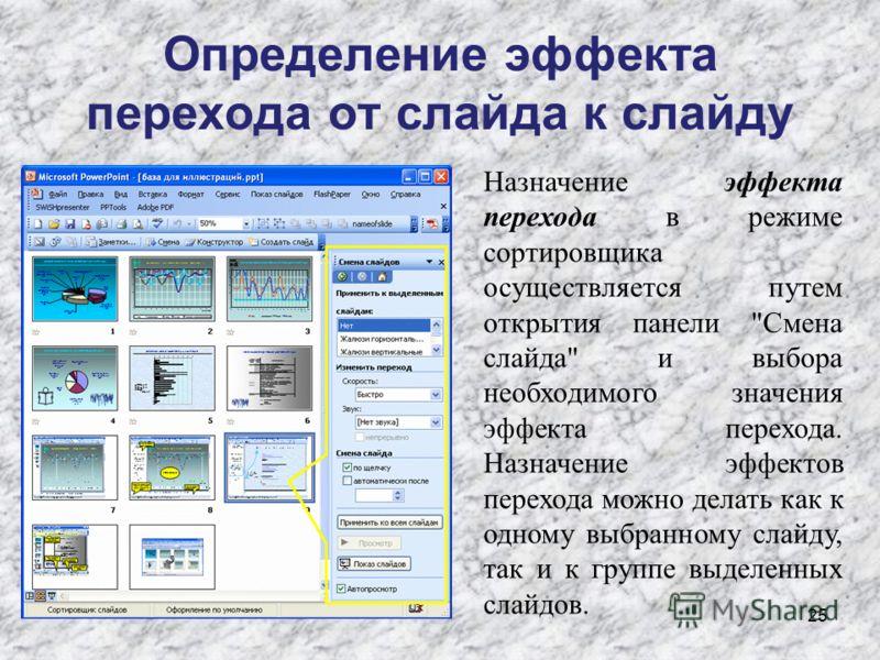 Определение эффекта перехода от слайда к слайду 25 Назначение эффекта перехода в режиме сортировщика осуществляется путем открытия панели