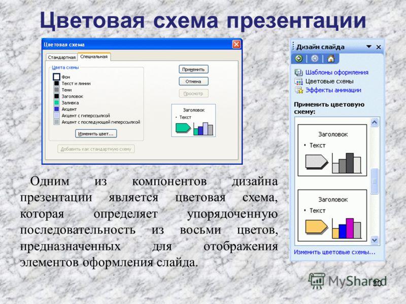 Цветовая схема презентации 30 Одним из компонентов дизайна презентации является цветовая схема, которая определяет упорядоченную последовательность из восьми цветов, предназначенных для отображения элементов оформления слайда.