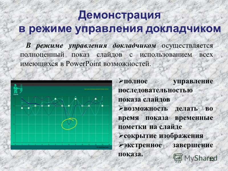 Демонстрация в режиме управления докладчиком 32 В режиме управления докладчиком осуществляется полноценный показ слайдов с использованием всех имеющихся в PowerPoint возможностей. полное управление последовательностью показа слайдов возможность делат