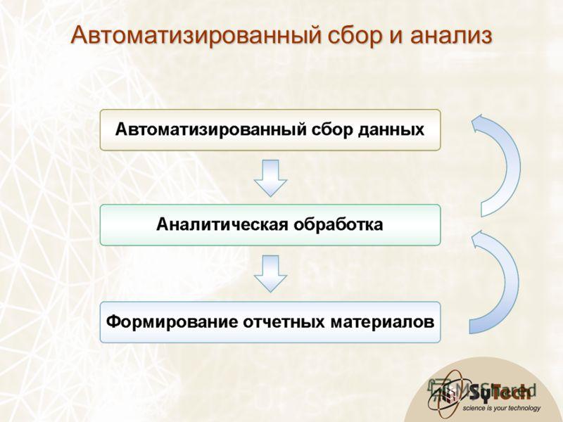 Автоматизированный сбор и анализ