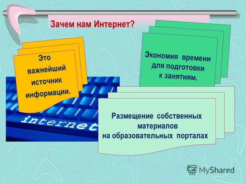 Зачем нам Интернет? Это важнейший источник информации. Экономия времени для подготовки к занятиям. Размещение собственных материалов на образовательных порталах