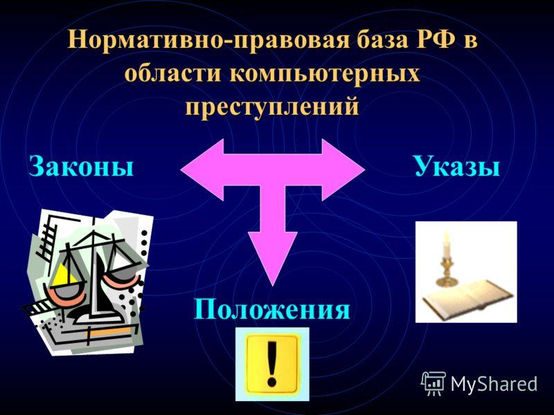 Нормативно-правовая база РФ в области компьютерных преступлений ЗаконыУказы Положения