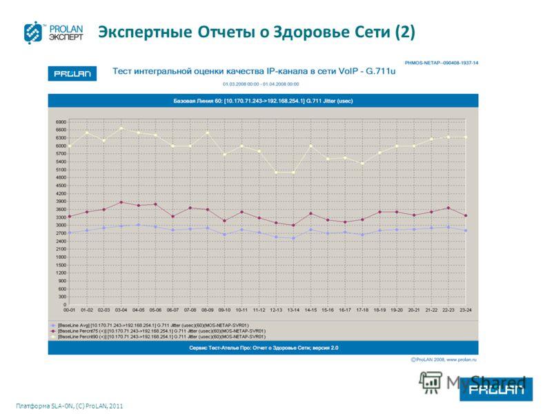 Платформа SLA-ON, (С) ProLAN, 2011 Экспертные Отчеты о Здоровье Сети (2)