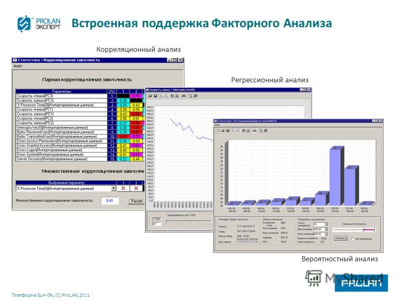 Платформа SLA-ON, (С) ProLAN, 2011 Встроенная поддержка Факторного Анализа Корреляционный анализ Регрессионный анализ Вероятностный анализ