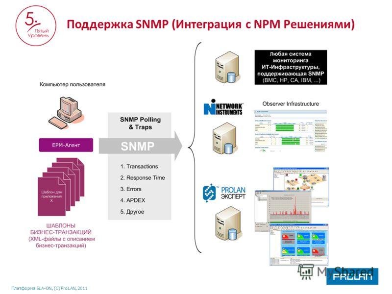 Платформа SLA-ON, (С) ProLAN, 2011 Поддержка SNMP (Интеграция с NPM Решениями)