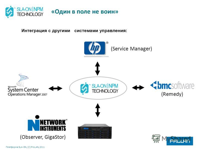 Платформа SLA-ON, (С) ProLAN, 2011 «Один в поле не воин» (Service Manager) (Remedy) Интеграция с другими системами управления: (Observer, GigaStor)