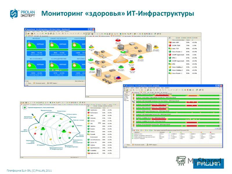 Платформа SLA-ON, (С) ProLAN, 2011 Мониторинг «здоровья» ИТ-Инфраструктуры