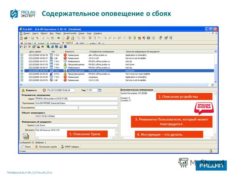 Платформа SLA-ON, (С) ProLAN, 2011 Содержательное оповещение о сбоях 3. Реквизиты Пользователя, который может «пострадать». 2. Описание устройства 1. Описание Трапа 4. Инструкция – что делать.