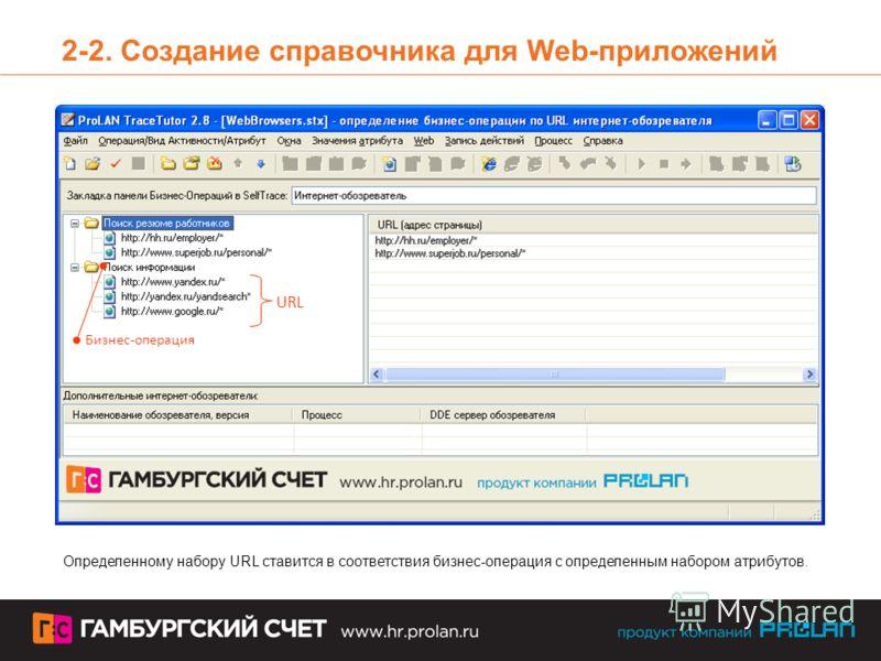2-2. Создание справочника для Web-приложений Определенному набору URL ставится в соответствия бизнес-операция с определенным набором атрибутов. Бизнес-операция URL