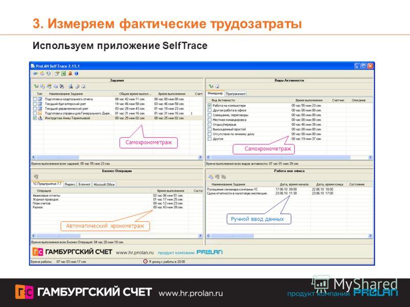3. Измеряем фактические трудозатраты Используем приложение SelfTrace Автоматический хронометраж Самохронометраж Ручной ввод данных