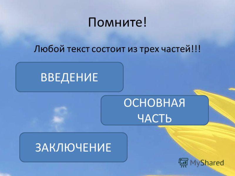 Помните! Любой текст состоит из трех частей!!! ВВЕДЕНИЕ ОСНОВНАЯ ЧАСТЬ ЗАКЛЮЧЕНИЕ