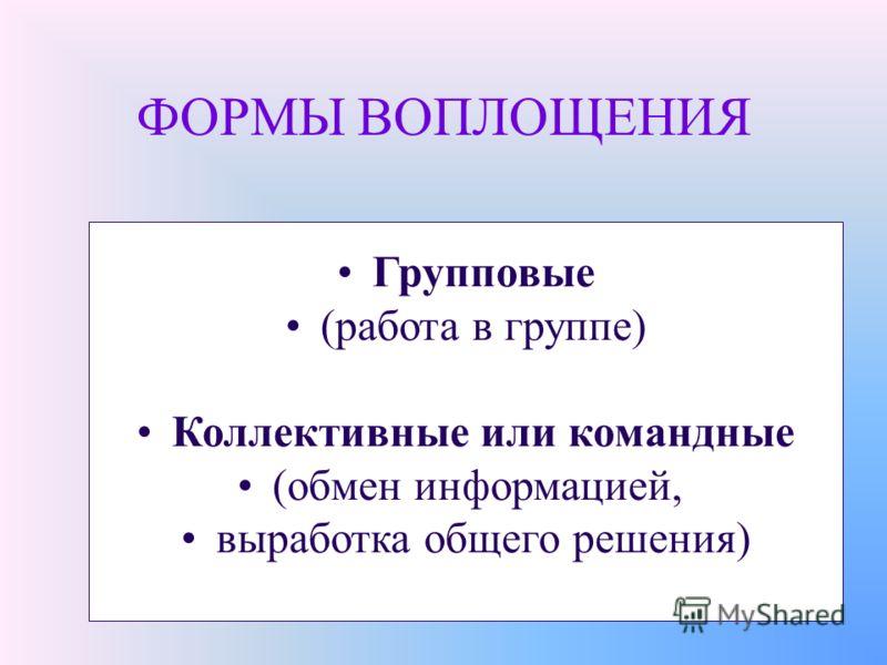 ФОРМЫ ВОПЛОЩЕНИЯ Групповые (работа в группе) Коллективные или командные (обмен информацией, выработка общего решения)