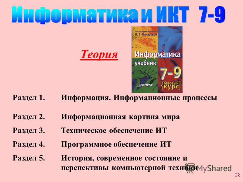 28 Раздел 1.Информация. Информационные процессы Раздел 2.Информационная картина мира Раздел 3.Техническое обеспечение ИТ Раздел 4.Программное обеспечение ИТ Раздел 5.История, современное состояние и перспективы компьютерной техники Теория