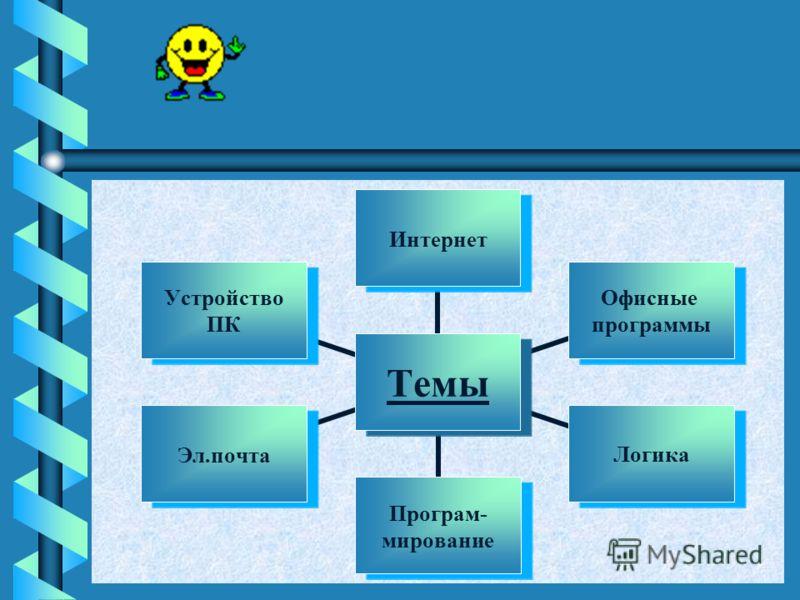 Темы Интернет Офисные программы Логика Програм- мирование Эл.почта Устройство ПК