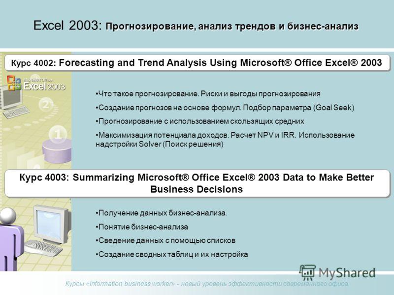 Курсы «Information business worker» - новый уровень эффективности современного офиса Прогнозирование, анализ трендов и бизнес-анализ Excel 2003: Прогнозирование, анализ трендов и бизнес-анализ Курс 4002: Forecasting and Trend Analysis Using Microsoft