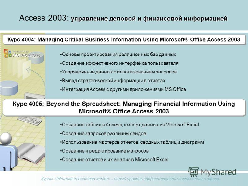 Курсы «Information business worker» - новый уровень эффективности современного офиса управление деловой и финансовой информацией Access 2003: управление деловой и финансовой информацией Курс 400 Курс 4004: Managing Critical Business Information Using