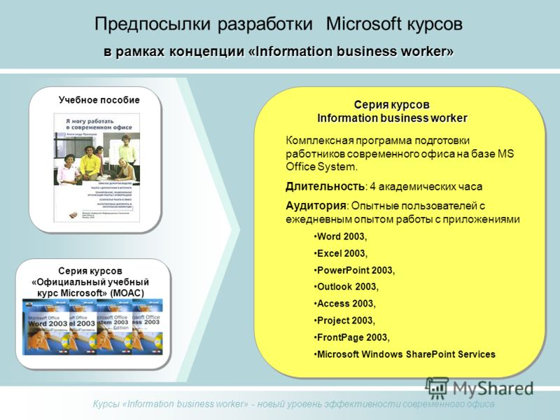 Курсы «Information business worker» - новый уровень эффективности современного офиса в рамках концепции «Information business worker» Предпосылки разработки Microsoft курсов в рамках концепции «Information business worker» Серия курсов «Официальный у