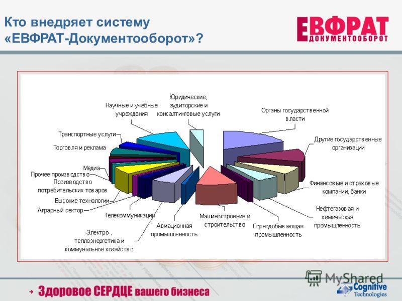 Кто внедряет систему «ЕВФРАТ-Документооборот»?