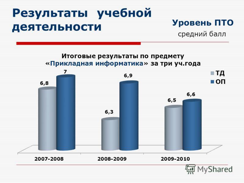 Результаты учебной деятельности Уровень ПТО средний балл