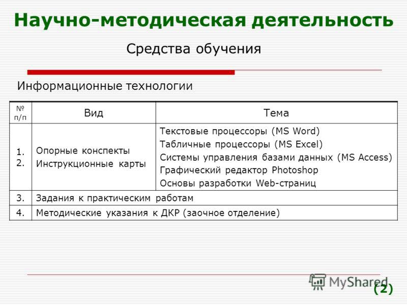 Информационные технологии (2)(2) Научно-методическая деятельность Средства обучения п/п ВидТема 1. 2. Опорные конспекты Инструкционные карты Текстовые процессоры (MS Word) Табличные процессоры (MS Excel) Системы управления базами данных (MS Access) Г