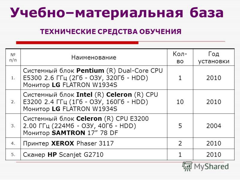 Учебно–материальная база п/п Наименование Кол- во Год установки 1. Системный блок Pentium (R) Dual-Core CPU E5300 2.6 ГГц (2Гб - ОЗУ, 320Гб - HDD) Монитор LG FLATRON W1934S 12010 2. Системный блок Intel (R) Celeron (R) CPU E3200 2.4 ГГц (1Гб - ОЗУ, 1