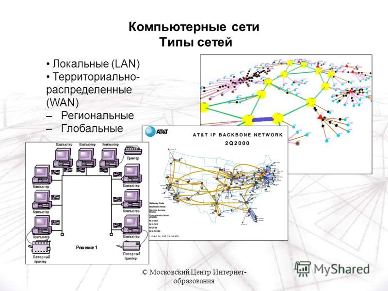 © Московский Центр Интернет- образования Локальные (LAN) Территориально- распределенные (WAN) – Региональные – Глобальные Компьютерные сети Типы сетей