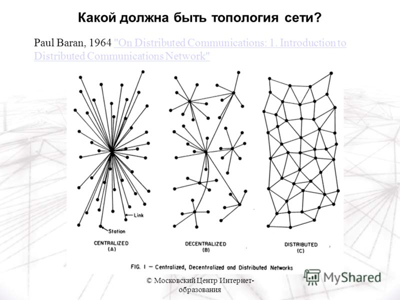 © Московский Центр Интернет- образования Paul Baran, 1964