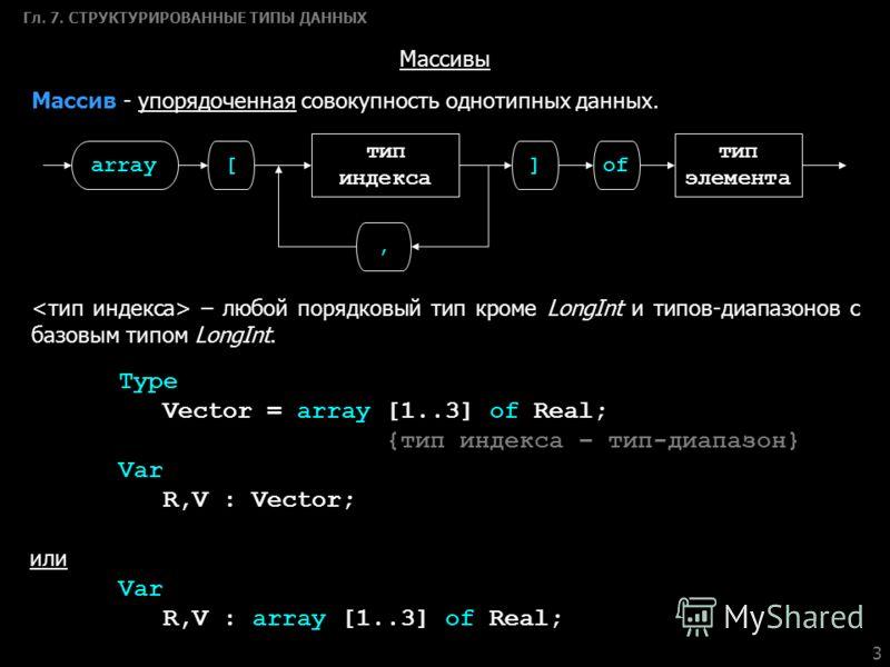 3 Гл. 7. СТРУКТУРИРОВАННЫЕ ТИПЫ ДАННЫХ Массивы – любой порядковый тип кроме LongInt и типов-диапазонов с базовым типом LongInt. Массив - упорядоченная совокупность однотипных данных. arrayof тип элемента, [ тип индекса ] Type Vector = array [1..3] of
