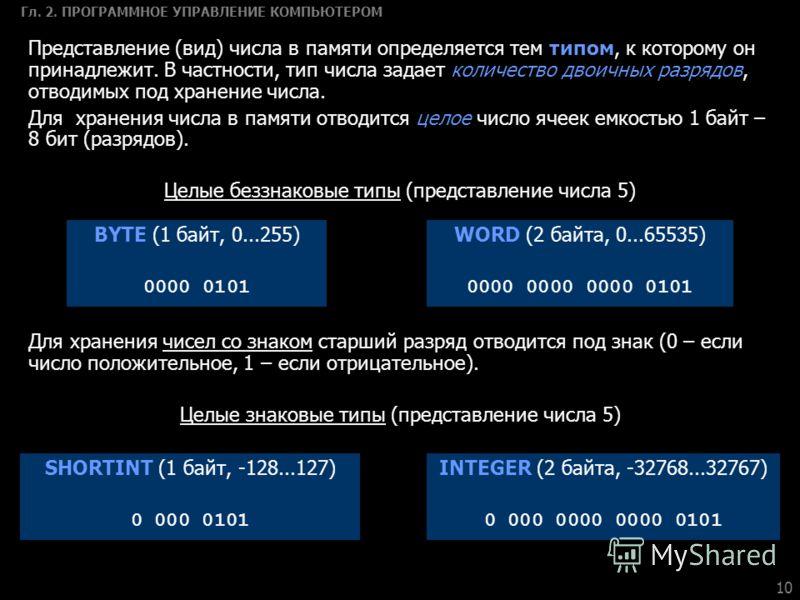 Гл. 2. ПРОГРАММНОЕ УПРАВЛЕНИЕ КОМПЬЮТЕРОМ Представление (вид) числа в памяти определяется тем типом, к которому он принадлежит. В частности, тип числа задает количество двоичных разрядов, отводимых под хранение числа. Для хранения числа в памяти отво
