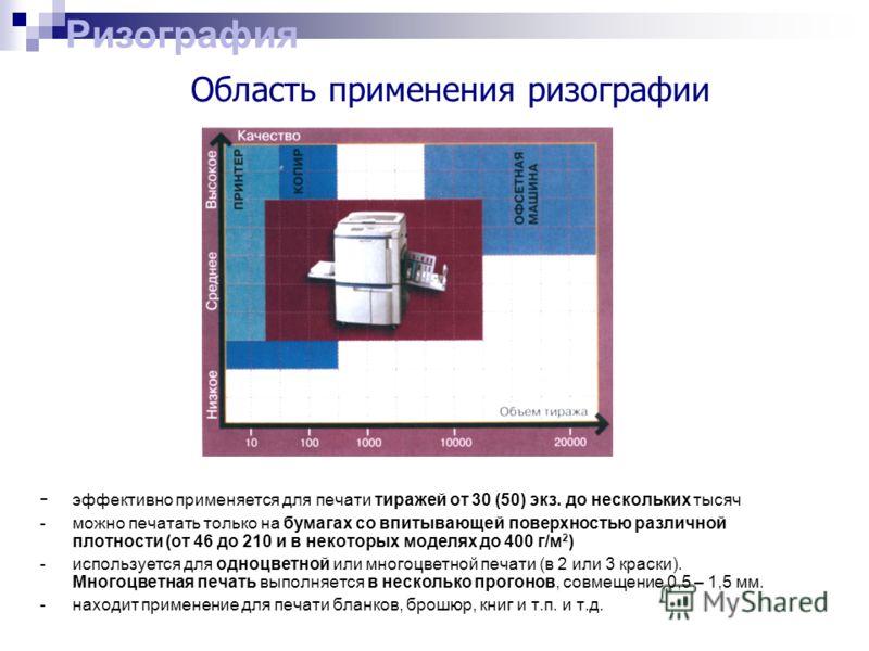 - эффективно применяется для печати тиражей от 30 (50) экз. до нескольких тысяч -можно печатать только на бумагах со впитывающей поверхностью различной плотности (от 46 до 210 и в некоторых моделях до 400 г/м 2 ) -используется для одноцветной или мно