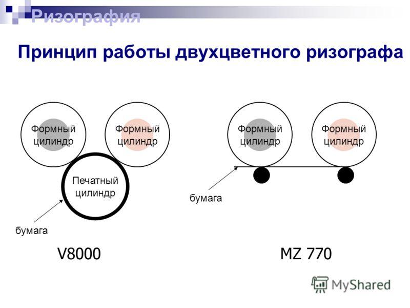 Принцип работы двухцветного ризографа Ризография Формный цилиндр V8000MZ 770 Формный цилиндр Печатный цилиндр бумага Формный цилиндр Формный цилиндр бумага