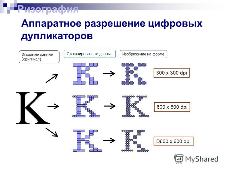 Аппаратное разрешение цифровых дупликаторов Ризография D600 x 600 dpi Отсканированные данные Изображение на форме K Исходные данные (оригинал) 300 x 300 dpi 600 x 600 dpi