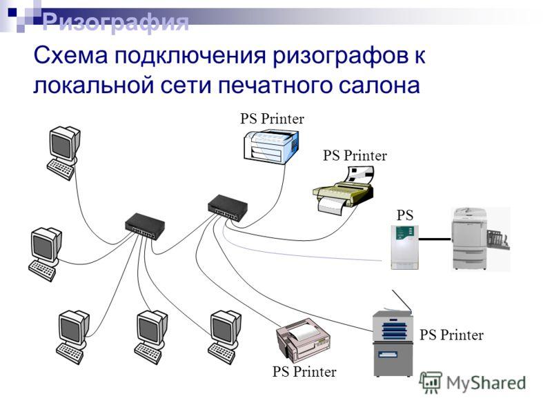 Схема подключения ризографов к локальной сети печатного салона PS Printer Non PS X PS Ризография