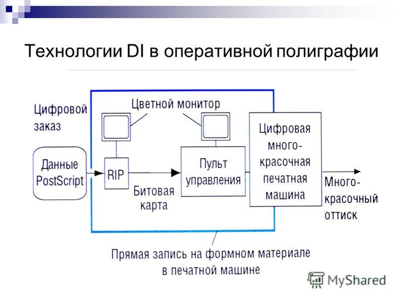 Технологии DI в оперативной полиграфии