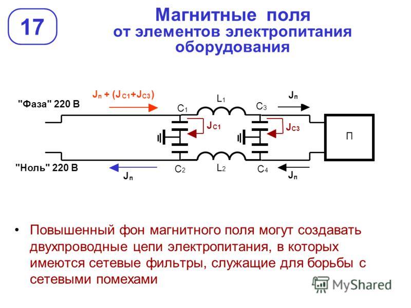 Магнитные поля от элементов электропитания оборудования 17 Повышенный фон магнитного поля могут создавать двухпроводные цепи электропитания, в которых имеются сетевые фильтры, служащие для борьбы с сетевыми помехами П С 1