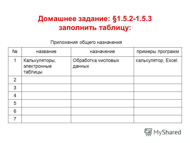 Домашнее задание: §1.5.2-1.5.3 заполнить таблицу: названиеназначениепримеры программ 1Калькуляторы, электронные таблицы Обработка числовых данных калькулятор, Excel 2 3 4 5 6 7 Приложения общего назначения