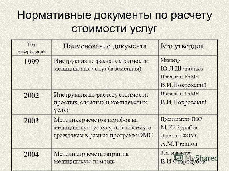 Инструкция По Расчету Стоимости Медицинских Услуг (Временная)