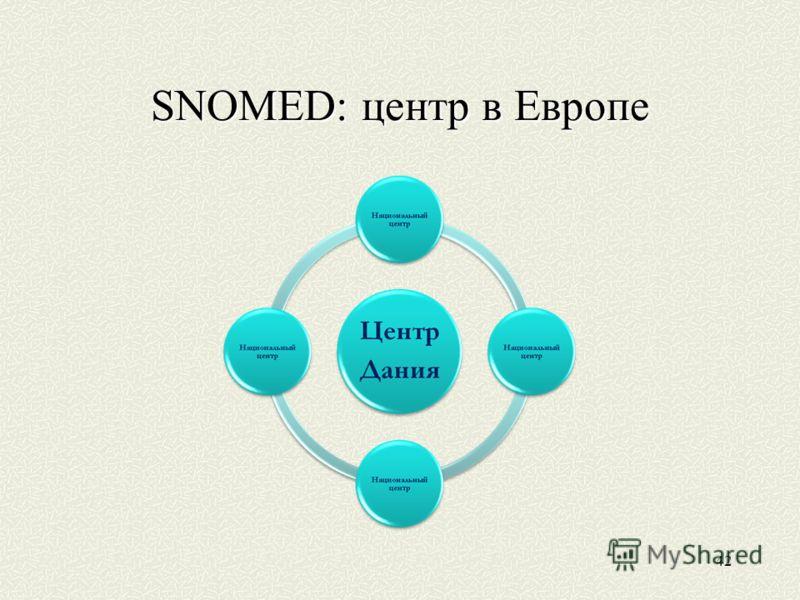 42 SNOMED: центр в Европе