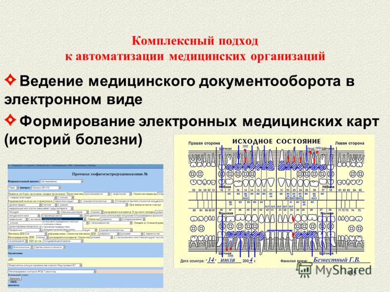 65 Ведение медицинского документооборота в электронном виде Формирование электронных медицинских карт (историй болезни) Комплексный подход к автоматизации медицинских организаций