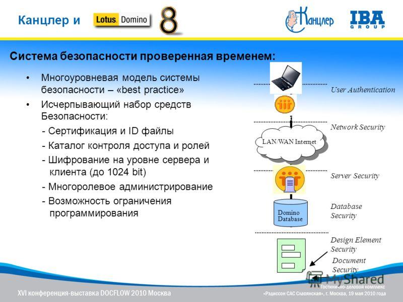 Канцлер и Система безопасности проверенная временем: Многоуровневая модель системы безопасности – «best practice» Исчерпывающий набор средств Безопасности: - Сертификация и ID файлы - Каталог контроля доступа и ролей - Шифрование на уровне сервера и