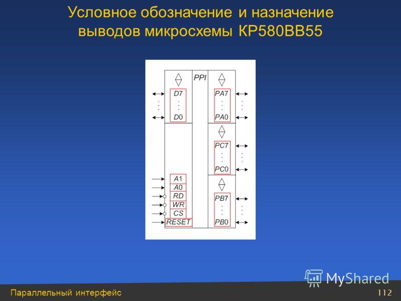 112 Параллельный интерфейс Условное обозначение и назначение выводов микросхемы КР580ВВ55