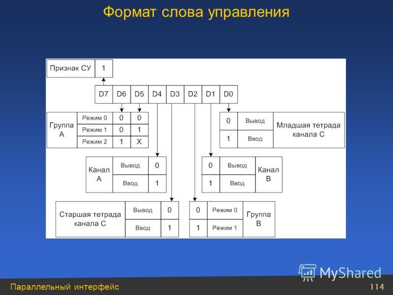 114 Параллельный интерфейс Формат слова управления