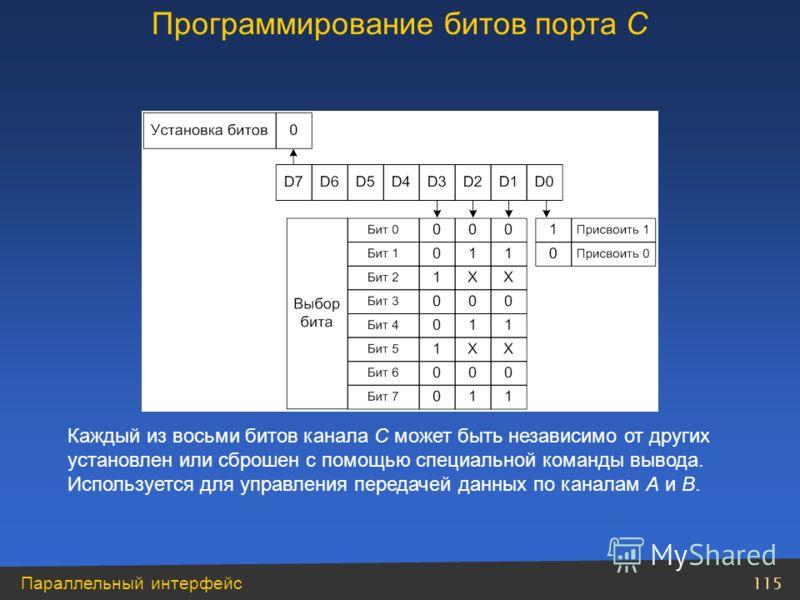 115 Параллельный интерфейс Каждый из восьми битов канала C может быть независимо от других установлен или сброшен с помощью специальной команды вывода. Используется для управления передачей данных по каналам A и B. Программирование битов порта C