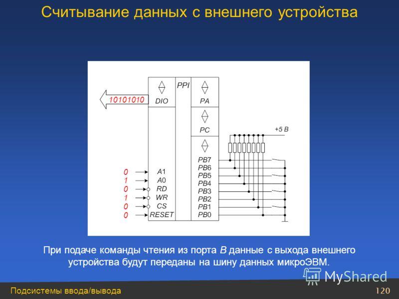 120 Подсистемы ввода/вывода При подаче команды чтения из порта B данные с выхода внешнего устройства будут переданы на шину данных микроЭВМ. 0 1 0 1 0 0 10101010 Считывание данных с внешнего устройства