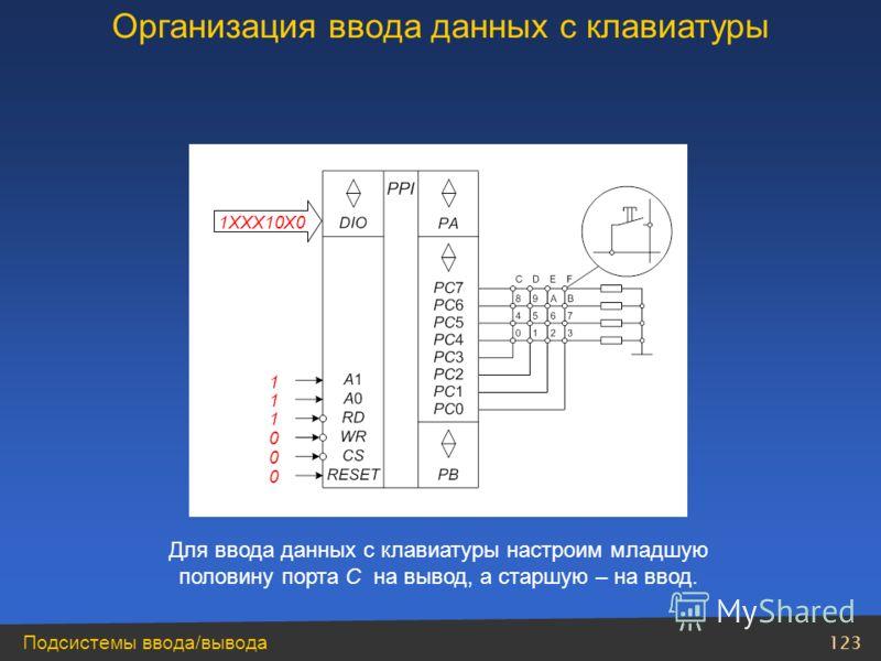 123 Подсистемы ввода/вывода Для ввода данных с клавиатуры настроим младшую половину порта C на вывод, а старшую – на ввод. 1 1 1 0 0 0 1XXX10X0 Организация ввода данных с клавиатуры