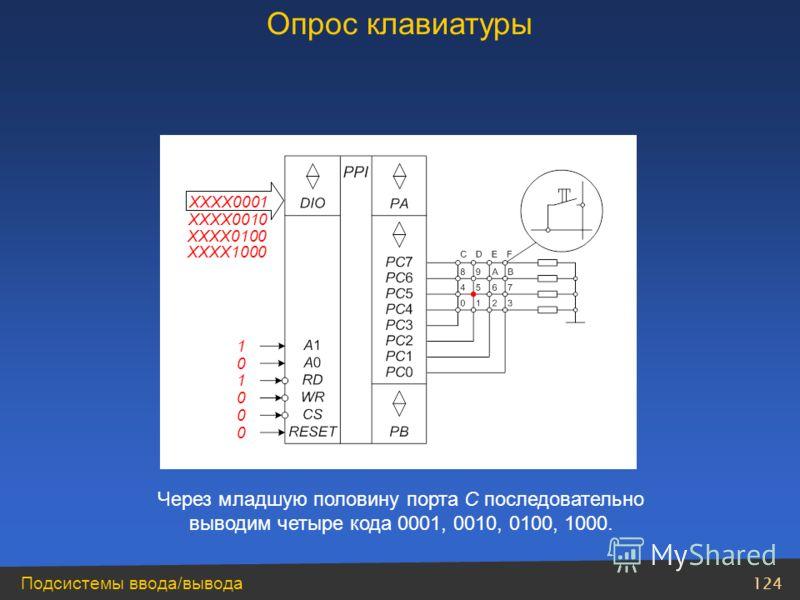 124 Подсистемы ввода/вывода Через младшую половину порта C последовательно выводим четыре кода 0001, 0010, 0100, 1000. 1 0 1 0 0 0 ХXXX0001 ХXXX0010 ХXXX0100 ХXXX1000 Опрос клавиатуры
