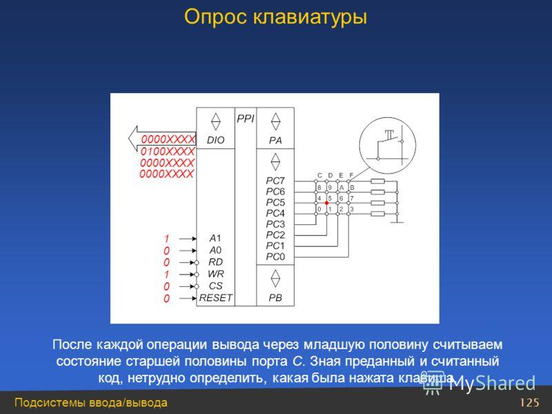 125 Подсистемы ввода/вывода После каждой операции вывода через младшую половину считываем состояние старшей половины порта C. Зная преданный и считанный код, нетрудно определить, какая была нажата клавиша. 1 0 0 1 0 0 0000XXXX 0100XXXX 0000XXXX Опрос